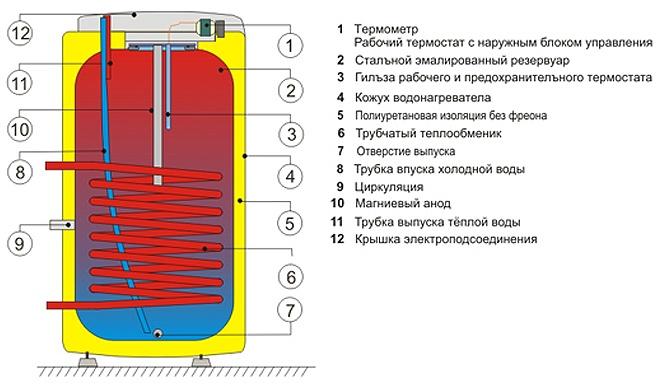 Drazice OKC 100 NTR-2.jpg